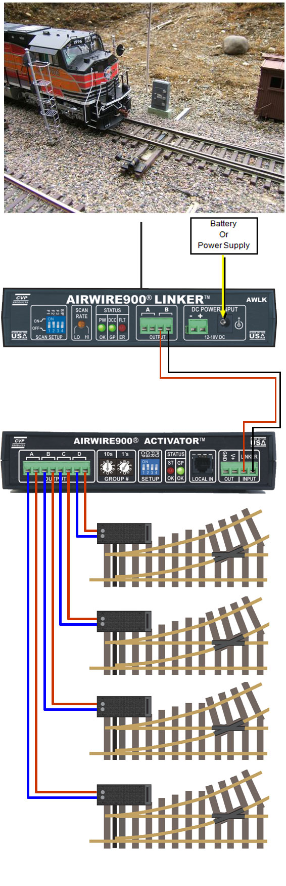 CVP's AirWire900 The Linker and The Activator